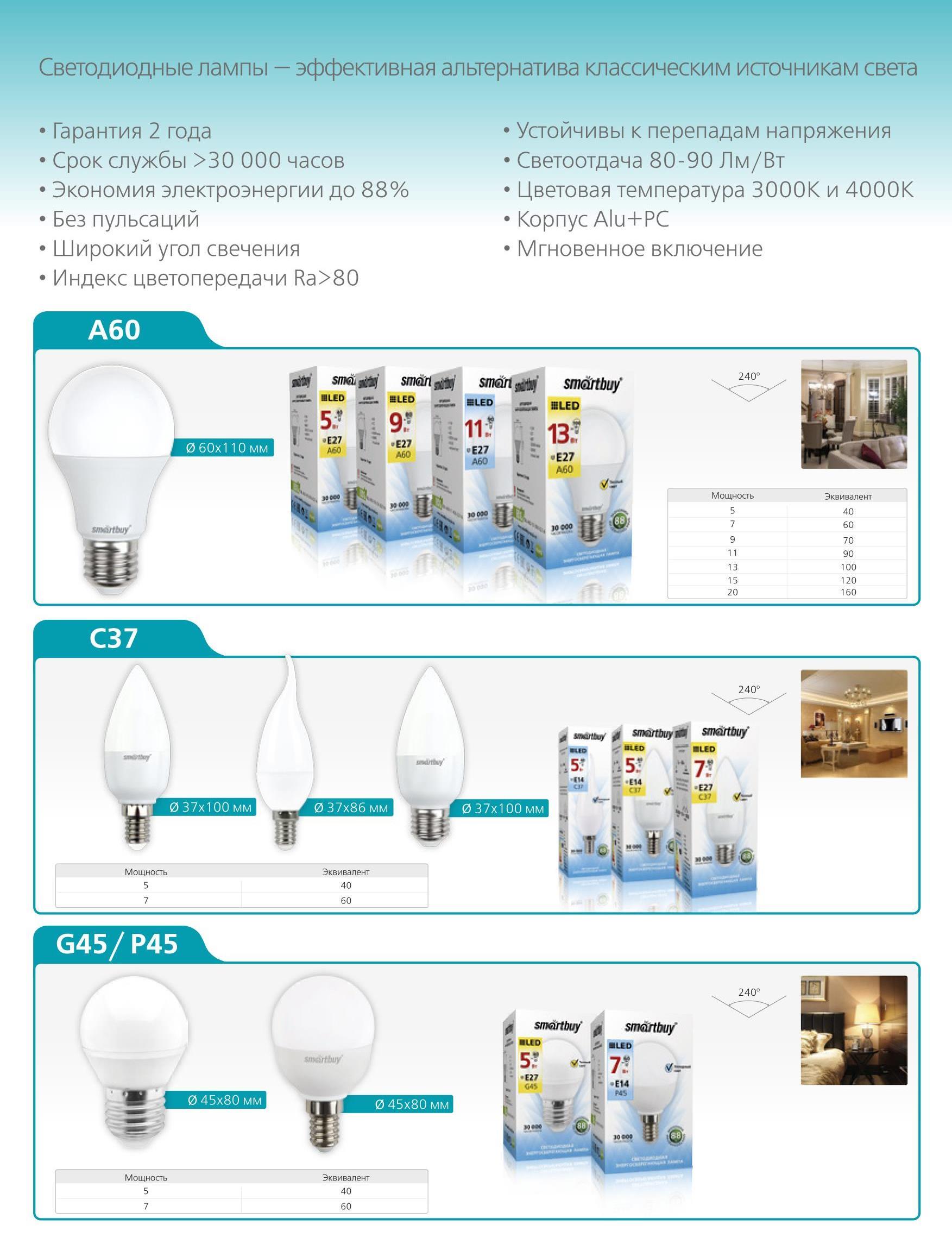 Каталог светодиодных ламп